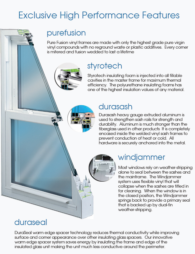 Vinyl windows buy vinyl windows online for Vinyl windows online