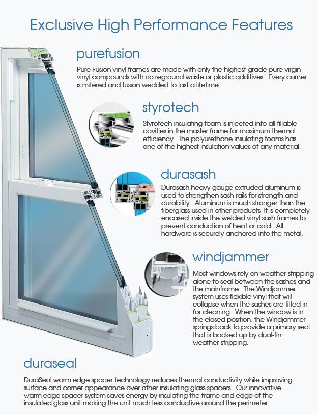 Vinyl windows buy vinyl windows online for Buy vinyl windows online